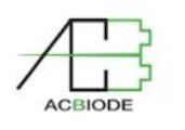 AC Biode株式会社